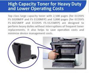 Kyocera ecosys 1025 printer